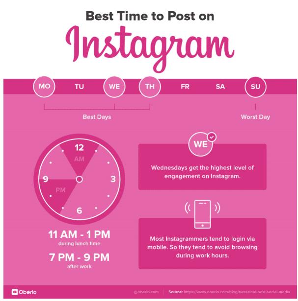 waktu upload konten di instagram