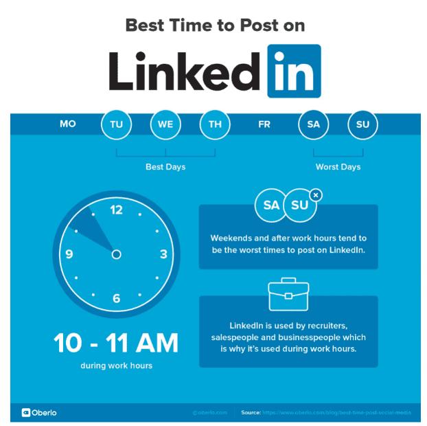 waktu upload konten di linkedin